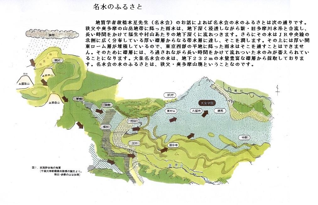 画像参照:大泉名水会オフィシャルサイト